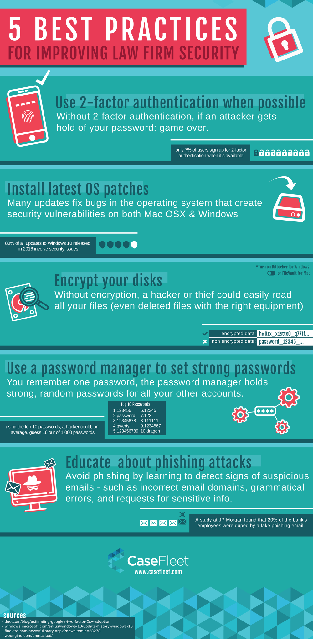 Law firm security infographic