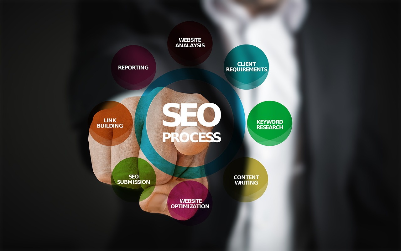 How to Do SEO for Law Firms - A Traffic-Driven Strategy